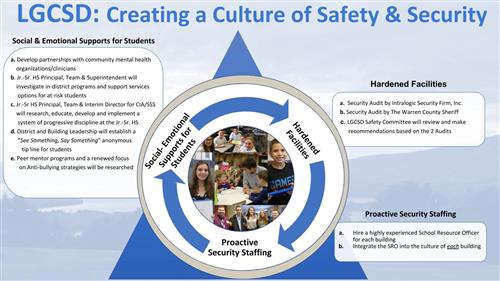 3-Prong Approach to Culture of School Safety